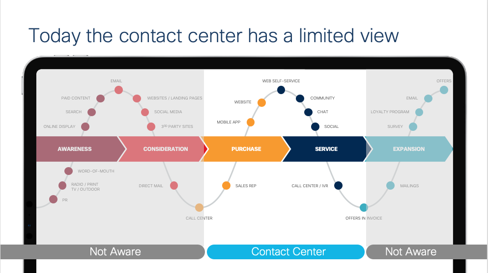 Integrations/ContactCenter1.png